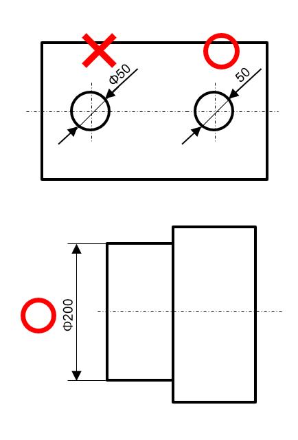記号 直径
